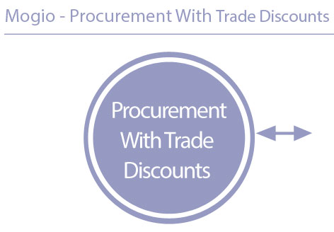 Procurement-With-Trade--Discounts