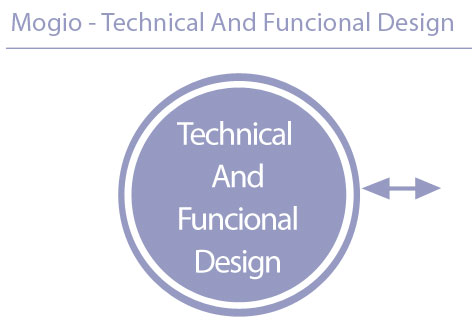 Technical-And-Funcional-Design